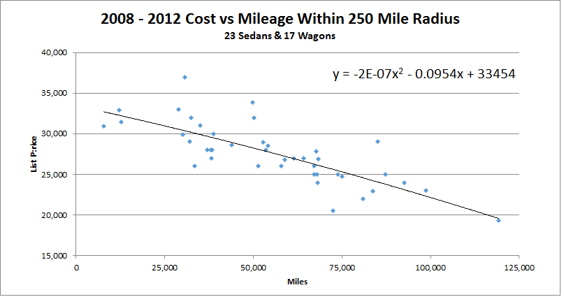 -cost_mileage-png