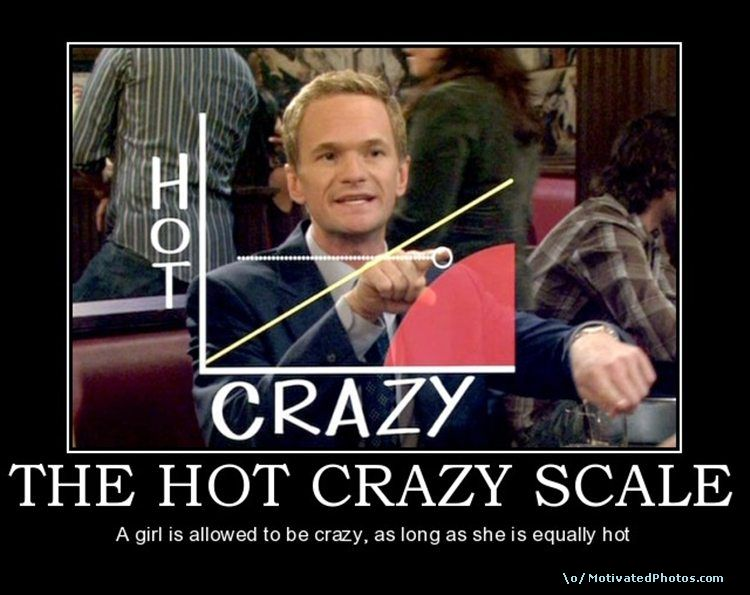-crazy-hot-scale-jpg