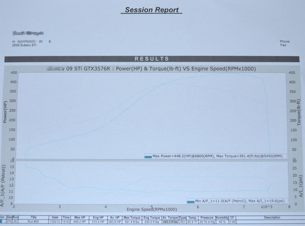 Gleep's '09 - GTX3576R 448whp-dsc_0004_small-jpg