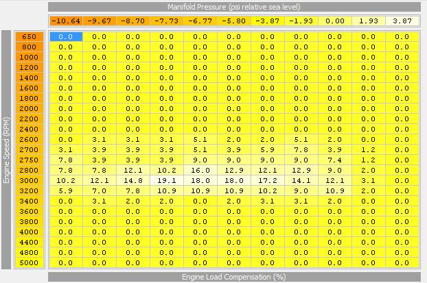 Walbro 255lph Pump for 2008 STi/WRX/LGT-engineloadcompensationa-jpg