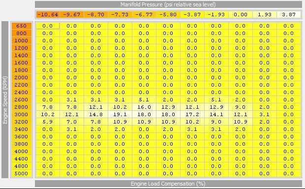 Walbro 255lph Pump for 2008 STi/WRX/LGT-engineloadcompensationb-jpg