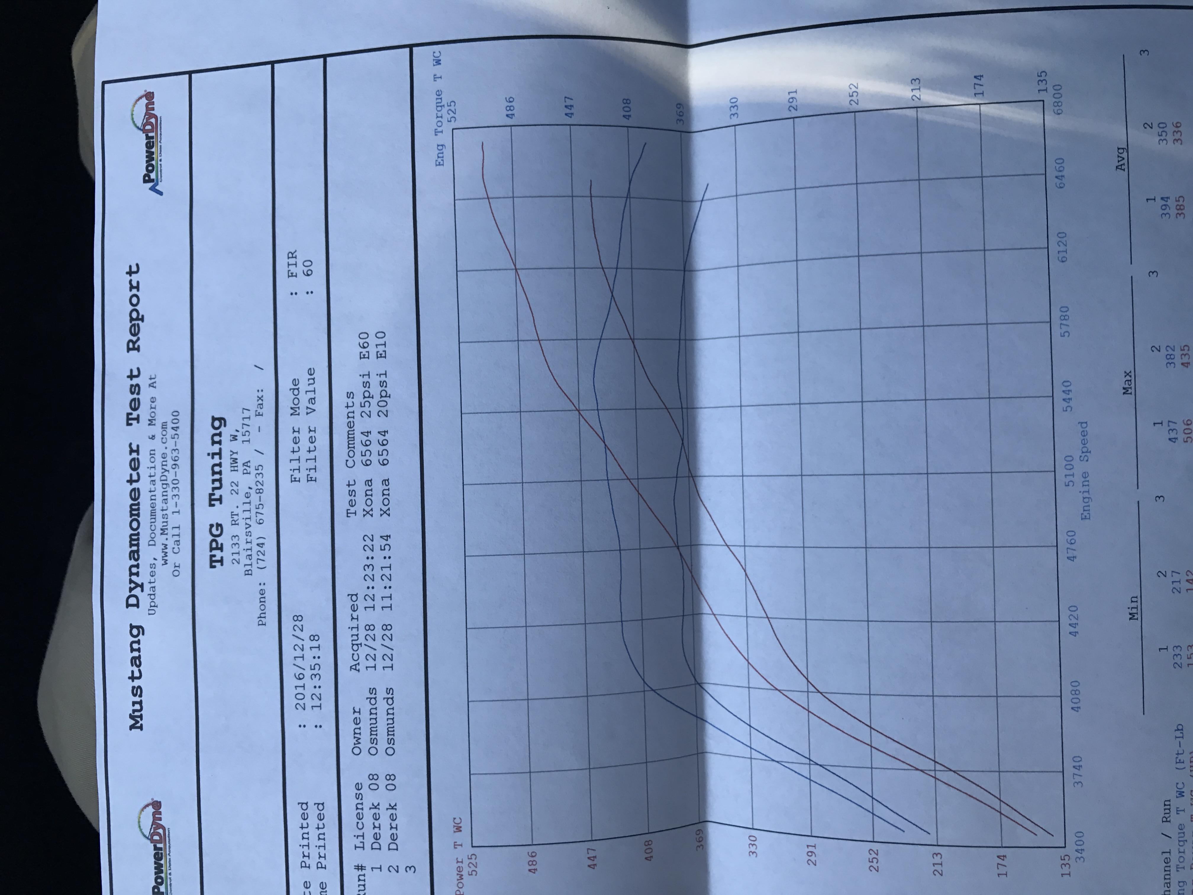 520 Whp 08 STi Hatch **Lots of extras** 18.5k OBO-img_4507-jpg
