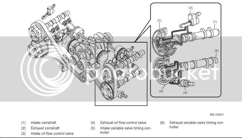 Subaru Intake Valve Control Solenoid